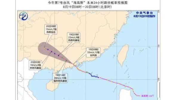 """台风""""海高斯""""今晚进入广西!这些动车停运或调整"""