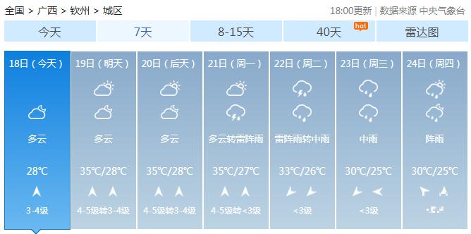 广西继续拉响高温蓝色预警 明后两天更热!